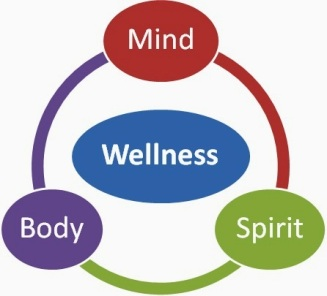 mind-body-spirit-wellness12