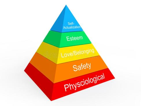 maslow-s-hierarchy-needs-d-render-pyramid-form-54709496